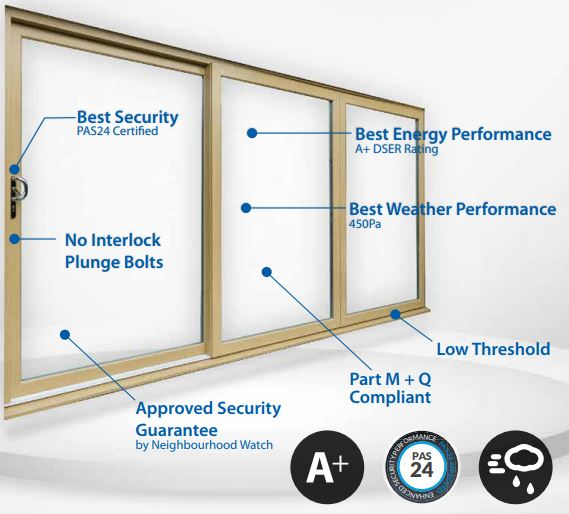 Slider 24 Sliding Door Features