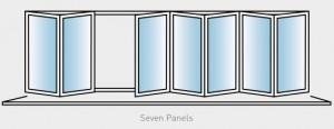 7 Panels 3